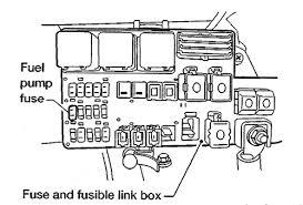 repair guides relieving fuel system pressure relieving fuel 1994 Gmc Sierra Fuel Pump Wiring Diagram 1994 Gmc Sierra Fuel Pump Wiring Diagram #44 2014 GMC Sierra Wiring Diagram