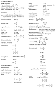 physics equations sheet level physics equation sheet as