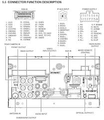 wiring diagram pioneer avh p3200bt readingrat net pioneer avh p1400dvd android at Pioneer P1400dvd Wiring Diagram
