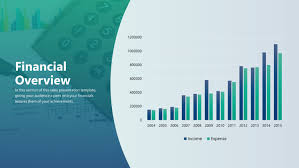 Powerpoint Financial Free Sales Financial Overview Powerpoint Slide Templates