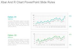 Xbar And R Chart Powerpoint Slide Rules Powerpoint Slide