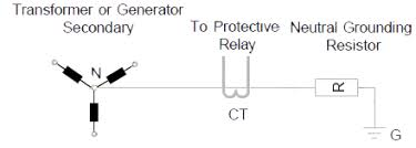 neutral grounding resistor schematic diagram of ngr