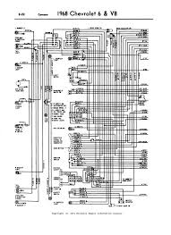 wiring diagram for camaro info 1968 camaro a complete front headlights wiring diagram rally sport