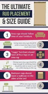 How to Choose a Rug: Rug Placement \u0026 Size Guide   Designer Trapped