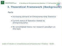 Ppt Ii Workshop On Entrepreneurship Statistics 17 18