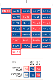 Midterm Elections 2018 Results Chart Us Midterm Elections 2018 Results
