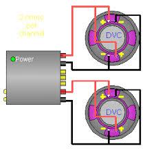 single dual 2 ohm wiring diagram wiring diagram dual 2 ohm wiring auto diagram schematic