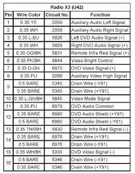 chevy silverado stereo wiring diagram  2004 gmc sierra 2500hd stereo wiring diagram wiring diagram on 2002 chevy silverado stereo wiring diagram