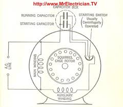 wiring diagrams of fractional horsepower electric motors this is a split phase capacitor run electric motor diagram