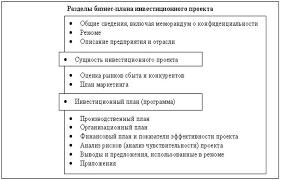 Курсовая работа разработка инвестиционный проект ищем документы  Курсовая работа разработка инвестиционный проект