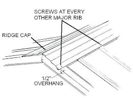 how to overlap metal roofing metal roofing cap a how to how much overlap metal roofing how to overlap metal roofing