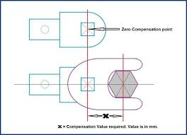 wiring diagram altec ta6 wiring diagrams astec wiring diagram wiring schema wiring diagram schematics road star wiring diagram wiring diagram altec ta6