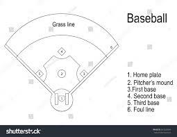 Baseball Basic Baseball Field Basic Terms Vector Illustration Stock Vector Royalty