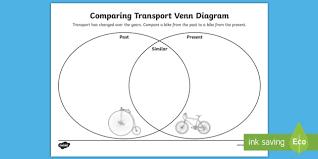 Venn Diagram Sheet Comparing Transport Venn Diagram Worksheet Worksheet