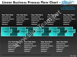 Wiring Schematic Symbols Chart Linear Business Process Flow Chart 9 Stages Electrical