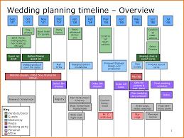Wedding Checklist Template Pdf | Spreadsheets