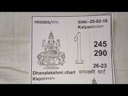Kalyan Dhanlaxmi Chart Free Date 25 02 19 To 02 03 19 Myvideo