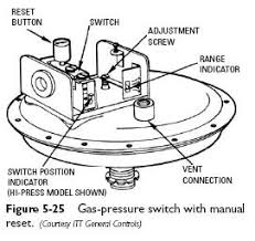 pressure switches heater service & troubleshooting Reset Switch Wiring Diagram pressure switch manual reset pressure switches a typical wiring diagram reset button wiring diagram