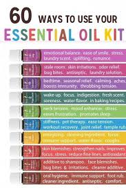 Printable Essential Oil Use Chart Essential Oils Uses Chart Beautiful Essential Oils Uses