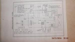 wiring diagram for coleman furnace the wiring diagram coleman evcon furnace works doesn t work doityourself wiring diagram