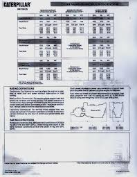 caterpillar c12 engine cooling diagram wiring library cat d399 marine engine brochure specification 2 jpg