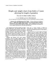 Baby Boy Birth Weight Chart Download Normal Height And Weight Chart For Baby Boy For
