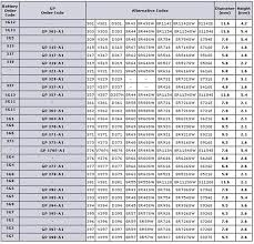 Fossil Blue Watch Battery Size Chart Best Picture Of Chart