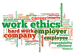 Skills For Work Nswteth204a Identify Ethical Issues In The Workplace Skills For