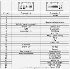 pioneer p5000dvd wiring diagram professional pioneer xbt wiring pioneer avh p5000dvd wiring diagram pioneer xbt wiring diagram unique pioneer xbt wiring diagram