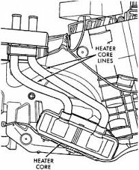 2001 dodge caravan coil wiring diagram wiring diagram for you • dodge ram 2500 diesel need to r r heater core on 2000 dodge 2008 dodge grand caravan wiring diagram 2008 dodge grand caravan wiring diagram