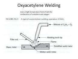 Oxy Acetylene Cutting Chart Oxy Acetylene Cutting Torch Temperature Elitewebdesigns Co