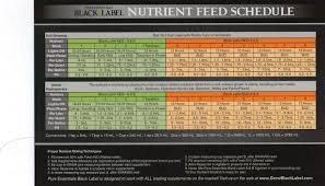 Dyna Gro Feed Chart Nutrient Charts