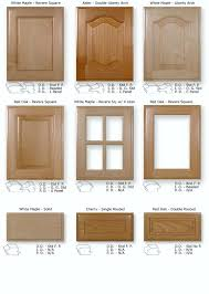 80 Creative Lavish Reface Kitchen Cabinet Doors Cost Replace ...