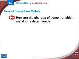 transition metals that form only one monatomic cation ppt monatomic ions powerpoint presentation id 6545134