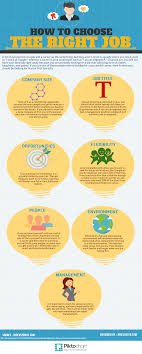 17 best images about majors and careers career 17 best images about majors and careers career options career opportunities and college majors