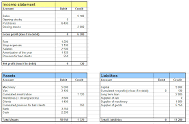 balance sheet vs income statement income statement and balance sheet a higher view