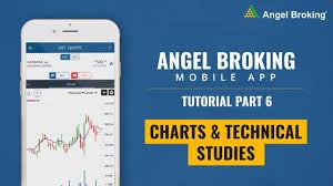 Angel Broking Mobile App Tutorial Part 6 Charts Technical Studies