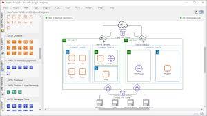 Aws Architecture Diagram Software
