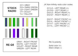 2012 dodge ram radio wiring diagram dodge free wiring diagrams Dodge Stereo Wiring Color Codes Dodge Stereo Wiring Color Codes #39 dodge stereo wiring color codes