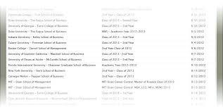 wharton resume book resume book resume book release dates for recruiting  season regarding business wharton resume