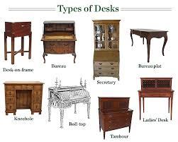 17 best ideas about antique secretary desks on painted with regard to antique secretary desk