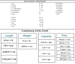 Gallon Quart Conversion Chart How Many Pints Are In 5 Quarts Ibanez0r Org