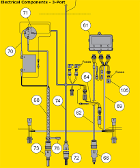 wiring diagram for fisher plow the wiring diagram fisher western electrical components wiring diagram
