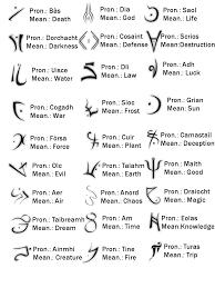 Glyphs знаки татуировки идеи для татуировок и символы викингов