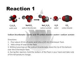 chemical equation for water and sodium bicarbonate jennarocca