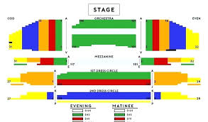 Theatre 80 Nyc Seating Chart Marquis Seating Idfix Co
