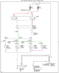 How do you wire a 1991 Camaro starter, where do the wires go to ...