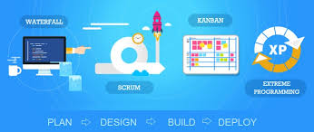 Software Development Life Cycle Phases Software Development Life Cycle Sdlc Models Phases