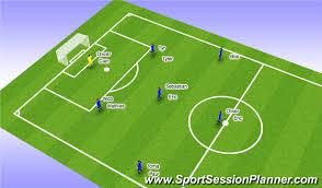 Soccer Lineups Football Soccer May 17 2003 And 2004 Lineups Tactical
