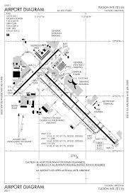 Tucson International Airport Wikipedia